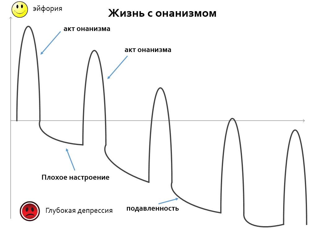 Как дрочить если не достаешь, порно молодой пары русское