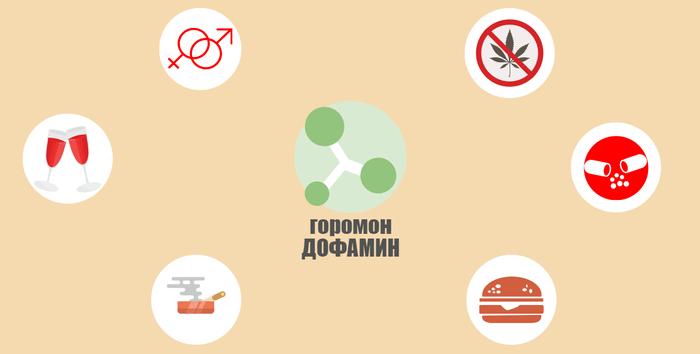 dofamin-gormon-2
